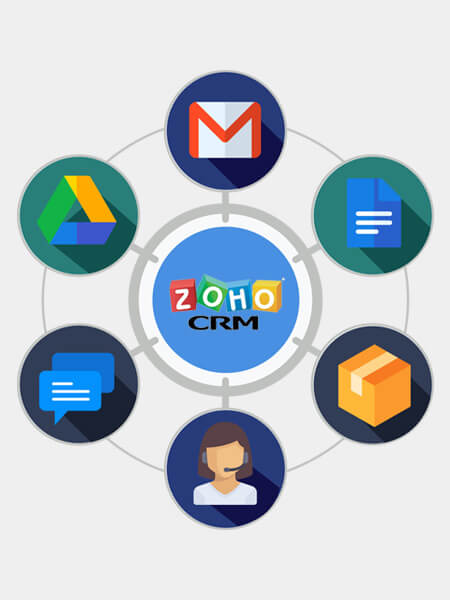 Third Party Integration for Zoho CRM