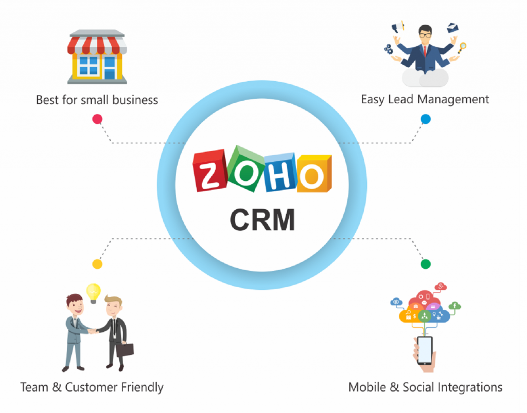 zoho crm for small businesses